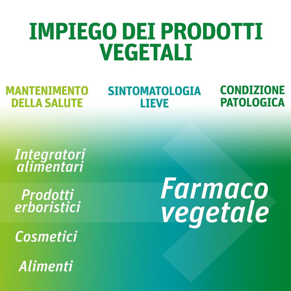 Farmaco vegetale e prodotti vegetali per la salute